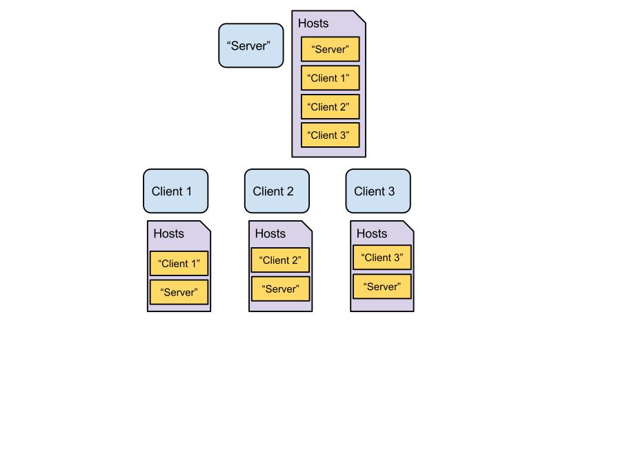 Screenshot: Implementing RINA in SlapOS - Setup