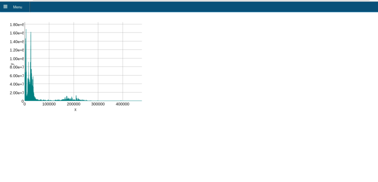 Wendelin-ERP5 - WebApp FFT Curve