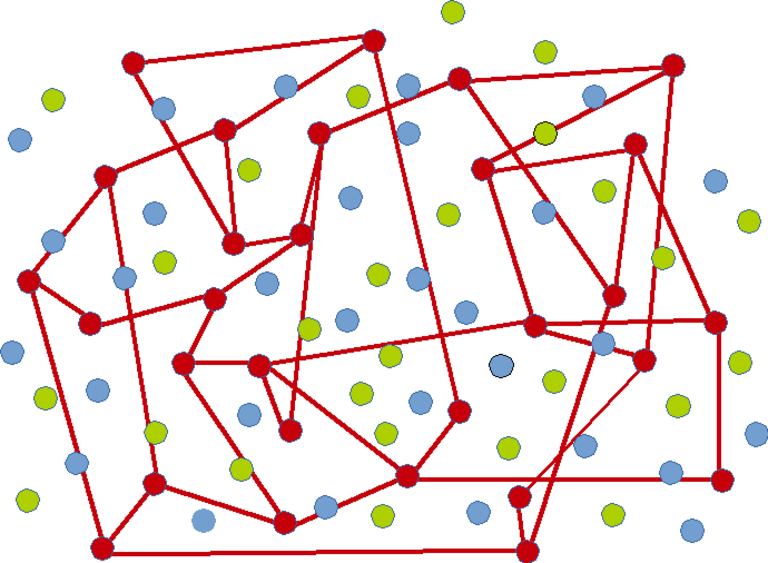 n-Order Re6st - Scaling Resiliency   Network Nodes red mesh