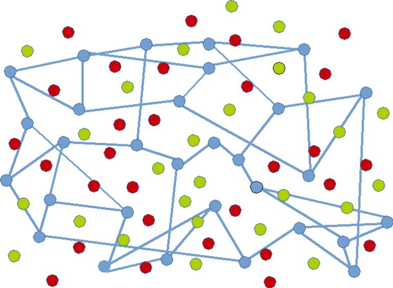 n-Order Re6st - Scaling Resiliency   Network Nodes blue mesh